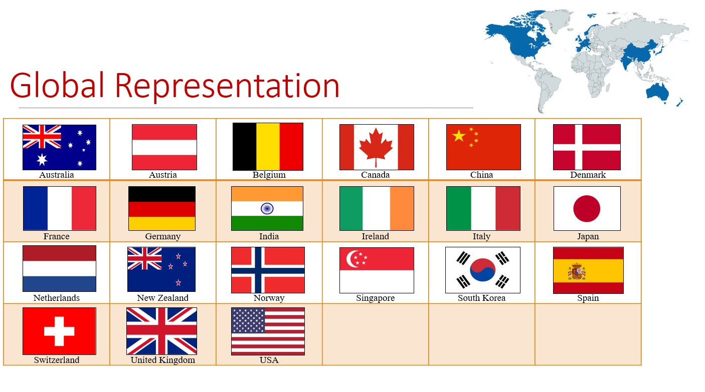 countries represented